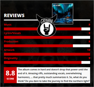 Nox Aeterna - Review by GRIMM